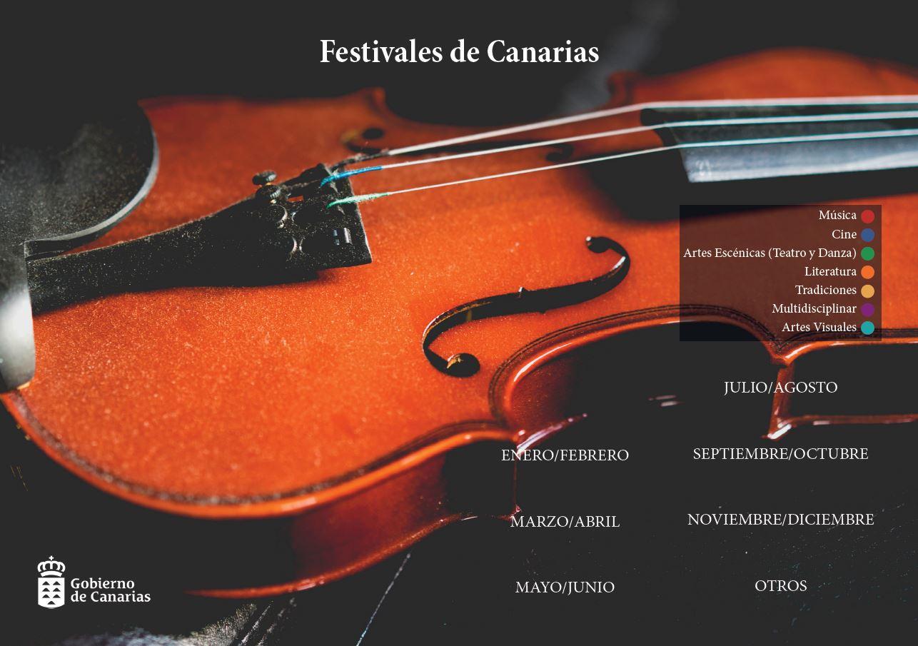El Gobierno pone a disposición del sector cultural el Calendario de Festivales de Canarias