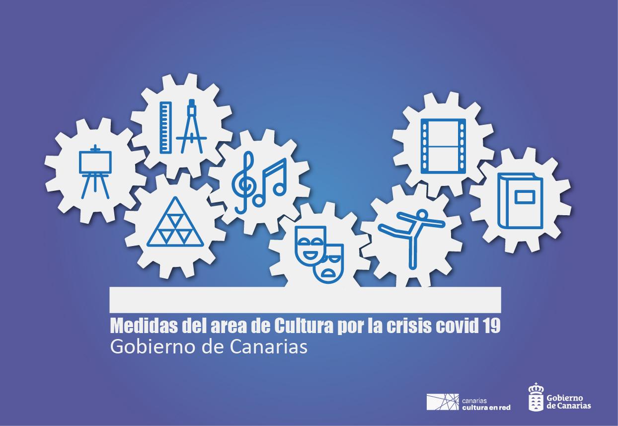 Cultura del Gobierno de Canarias inyecta 2,6 millones de euros al sector